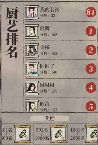 江南百景图厨神大赛排名机制分析