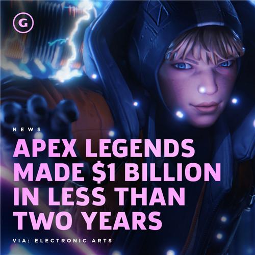 Apex英雄已盈利超10亿美元 3月9日登录NS平台