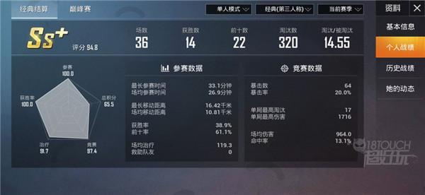 战斗数据详情