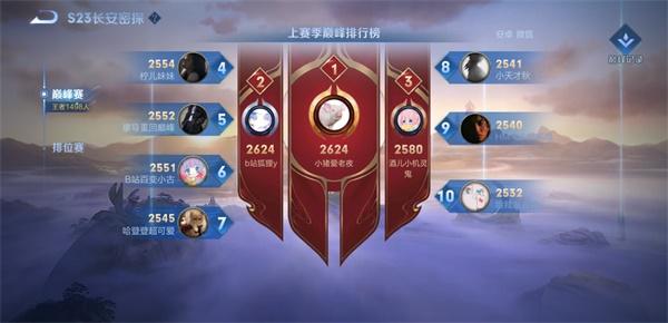 王者荣耀巅峰赛S23赛季开启时间一览