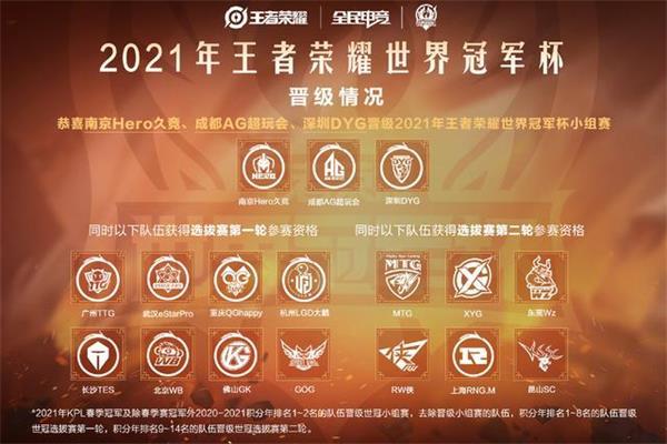 王者荣耀世界冠军杯2021赛程赛制一览
