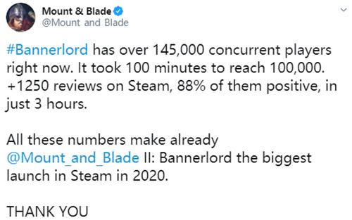 《骑马与砍杀2》在线人数升至Steam第三 峰值人数达17.8万