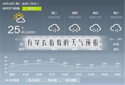 穿衣指数的天气预报