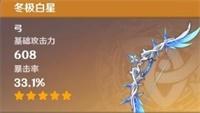 原神冬极白星突破材料一览表