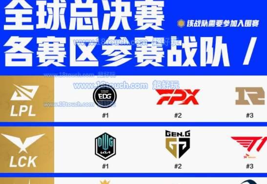 英雄联盟2021全球总决赛参赛队伍名单一览